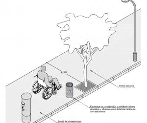 Imagen del manual de urbanismo