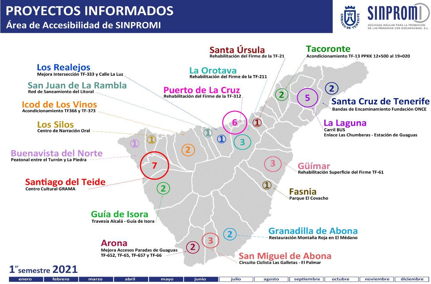 Mapa Tenerife - Proyectos informados Sinpromi